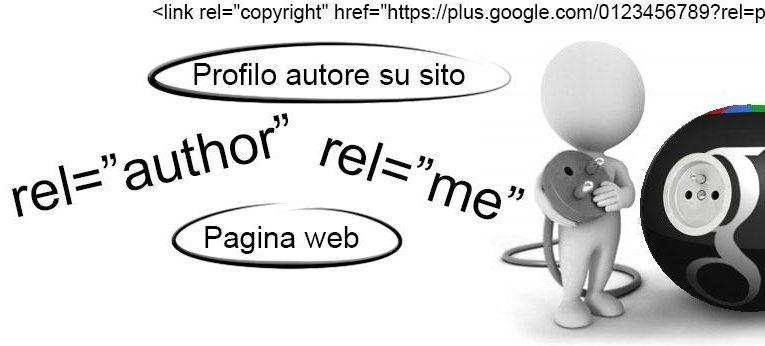Markup autore: Google riconosce gli autori degli articoli