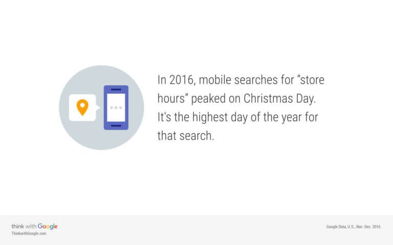 mobile searches christmas day 768x480