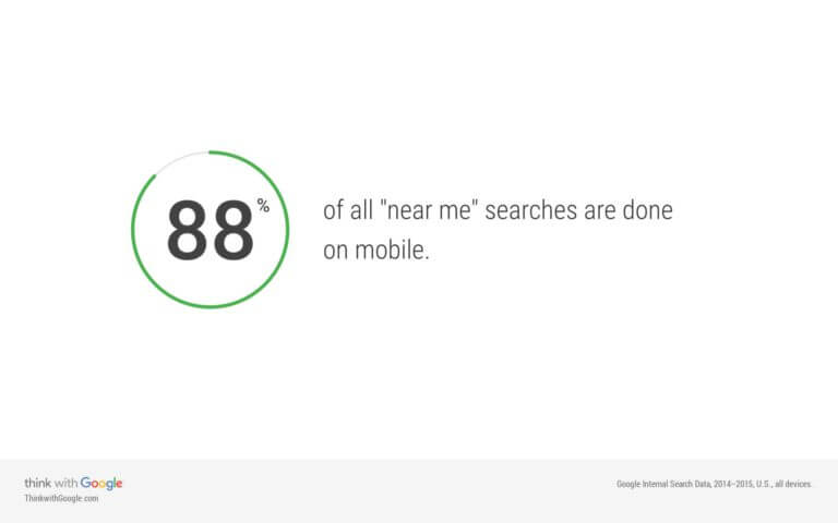 near me search trends by device 768x480