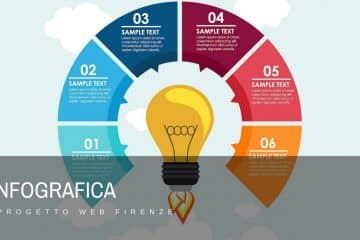 Infografica e contenuti, tutto quello che devi sapere su questo modello comunicativo